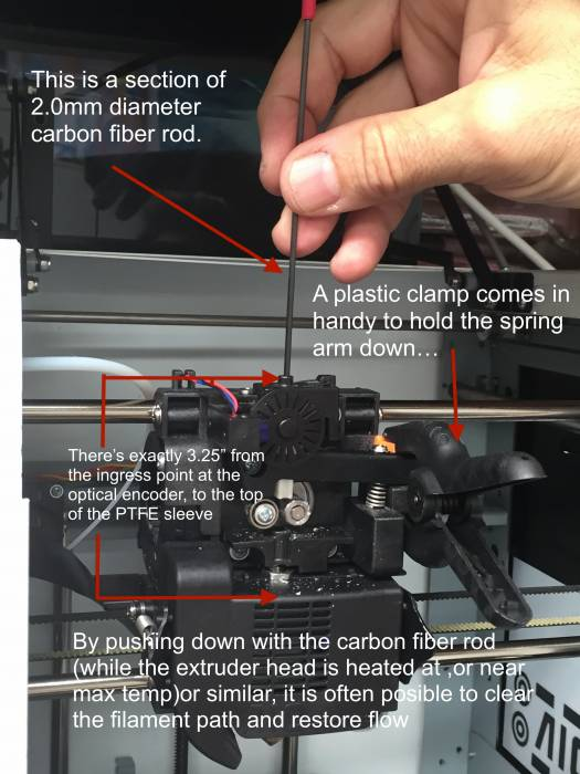 2.0mm_cf_rod_1_annotated.jpg
